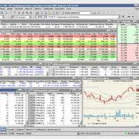 Методы котировки ценных бумаг