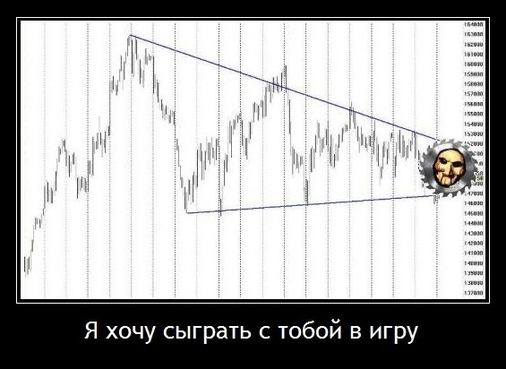 Демотиваторы биржа