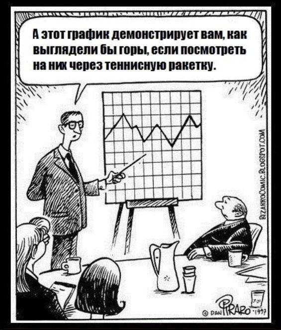 биржевой демотиватор