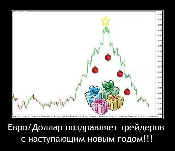 евро доллар поздравляет трейдеров с новым годом