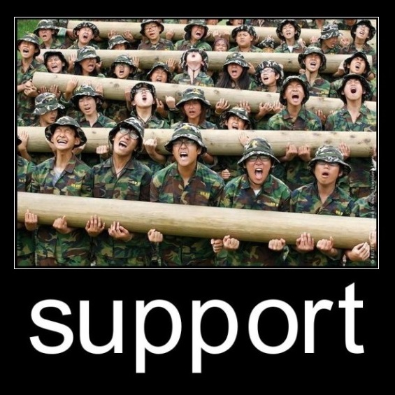 поддержка и сопротивление