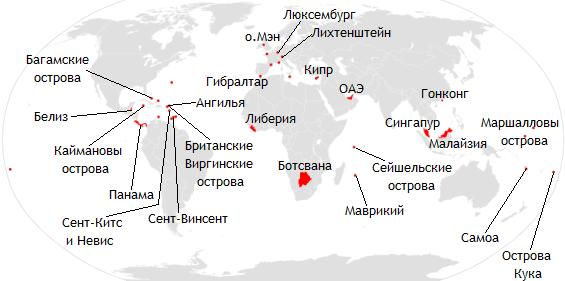 офшорные зоны