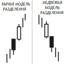 бычья модель разделения