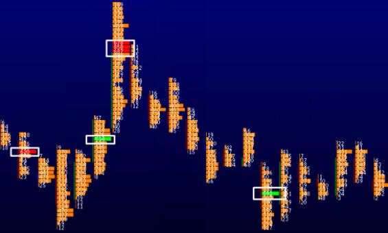 зоны скопления объема в кластерном анализе