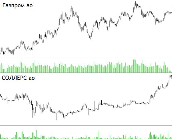 ликвидность валютного рынка