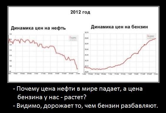 бензин делают не из нефти