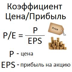 коэффициент p e