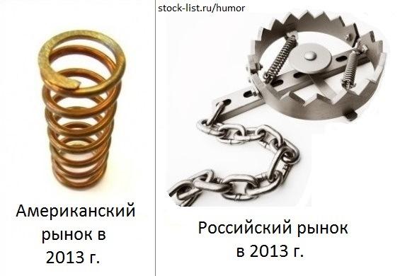российский и американский рынок в 2013 году