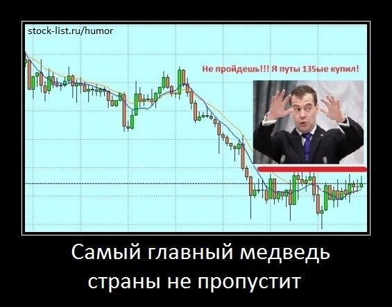 самый главный медведь страны на бирже