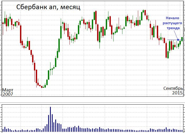 Сбербанк ап месяц, Михайлова Юлия