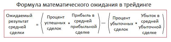 формула мат ожидания в трейдинге