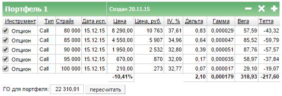 греки опционов в опционном аналитике