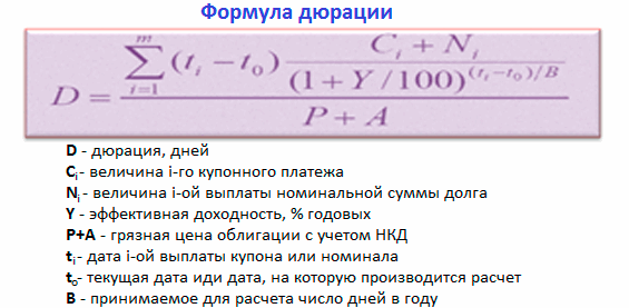 Дюрация облигаций формула, расчет дюрации