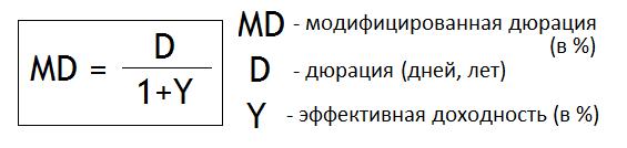 формула модифицированной дюрации