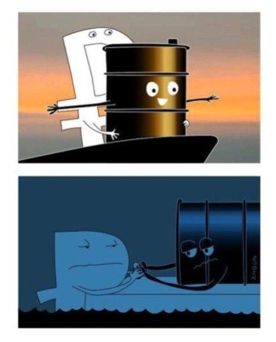 нефть и рубль титаник